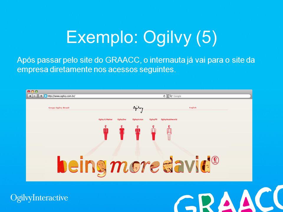 Exemplo: Ogilvy (5) Após passar pelo site do GRAACC, o internauta já vai para o site da empresa diretamente nos acessos seguintes.