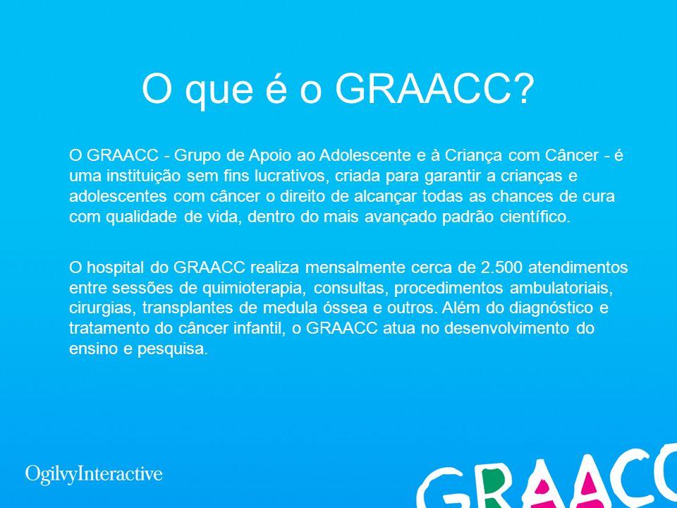 O que é o GRAACC? O GRAACC - Grupo de Apoio ao Adolescente e à Criança com Câncer - é uma instituição sem fins lucrativos, criada para garantir a cria