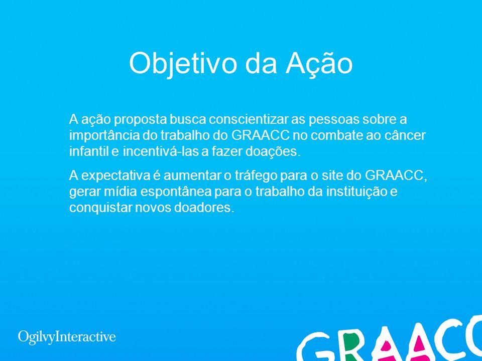Objetivo da Ação A ação proposta busca conscientizar as pessoas sobre a importância do trabalho do GRAACC no combate ao câncer infantil e incentivá-la