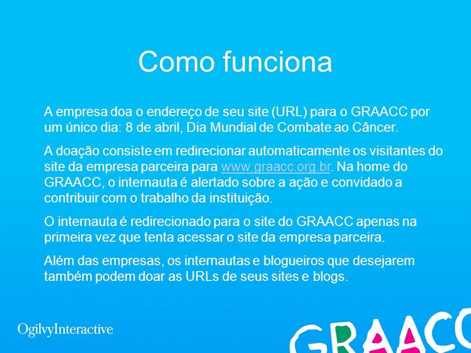 Como funciona A empresa doa o endereço de seu site (URL) para o GRAACC por um único dia: 8 de abril, Dia Mundial de Combate ao Câncer. A doação consis