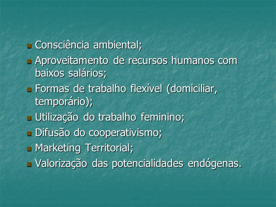Consciência ambiental; Consciência ambiental; Aproveitamento de recursos humanos com baixos salários; Aproveitamento de recursos humanos com baixos sa