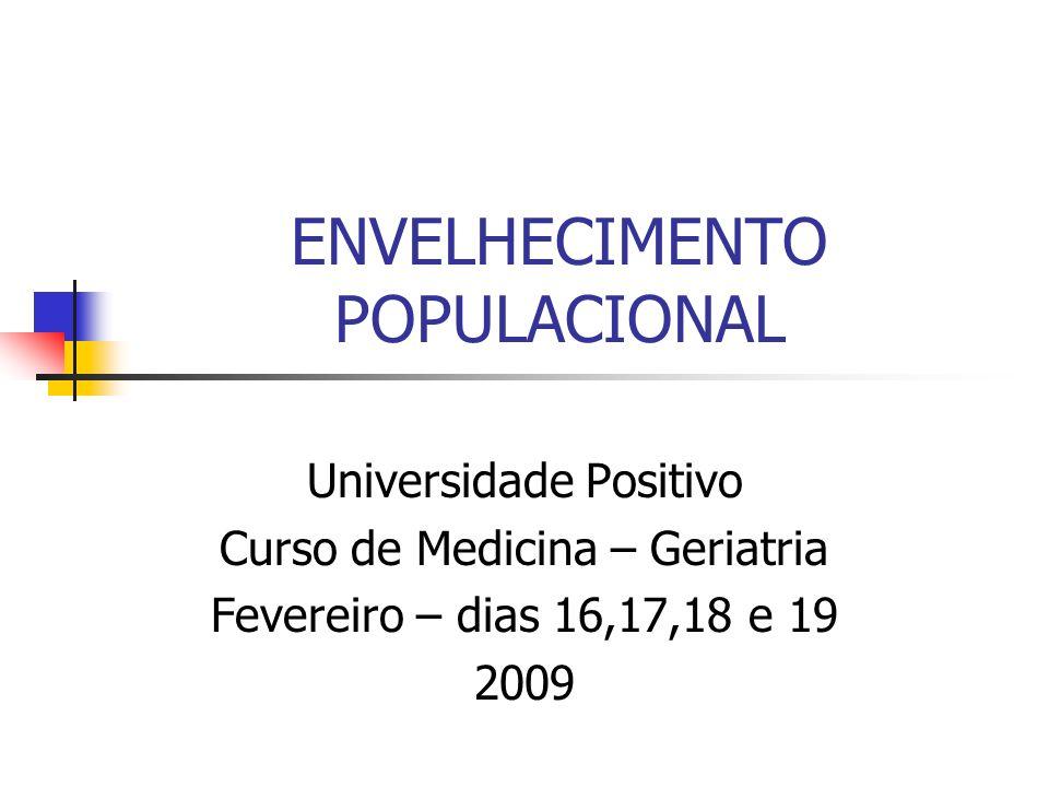 Cenário Brasileiro TENDÊNCIA SECULAR DO EXCESSO DE PESO NO BRASIL Fonte:Monteiro,2005