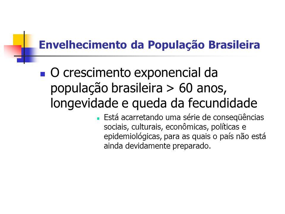 Envelhecimento da População Brasileira O crescimento exponencial da população brasileira > 60 anos, longevidade e queda da fecundidade Está acarretand
