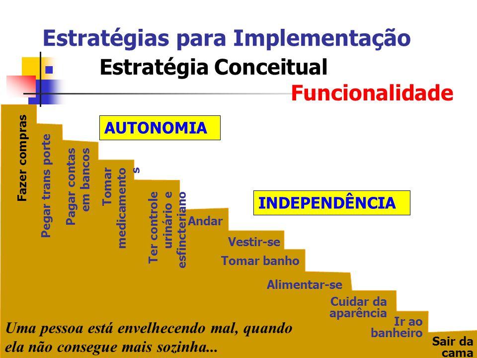 Estratégias para Implementação Estratégia Conceitual Funcionalidade Fazer compras Pegar trans porte Pagar contas em bancos Tomar medicamento s Ter con