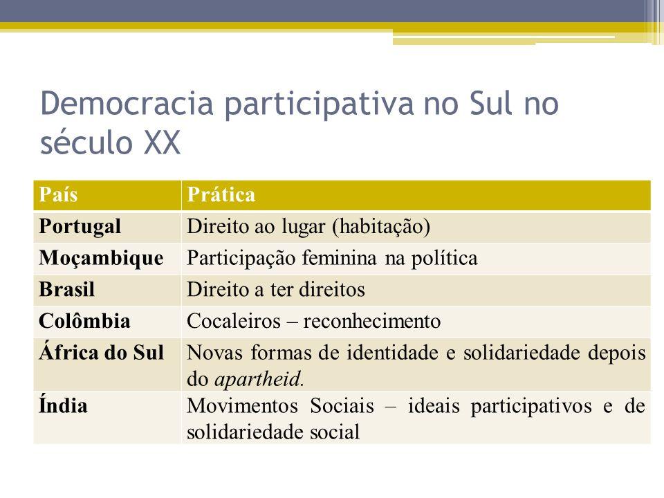 Democracia participativa no Sul no século XX PaísPrática PortugalDireito ao lugar (habitação) MoçambiqueParticipação feminina na política BrasilDireit