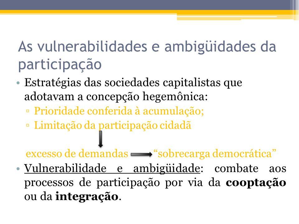 As vulnerabilidades e ambigüidades da participação Estratégias das sociedades capitalistas que adotavam a concepção hegemônica: Prioridade conferida à