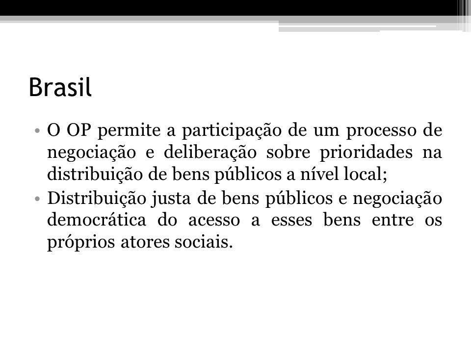 Brasil O OP permite a participação de um processo de negociação e deliberação sobre prioridades na distribuição de bens públicos a nível local; Distri