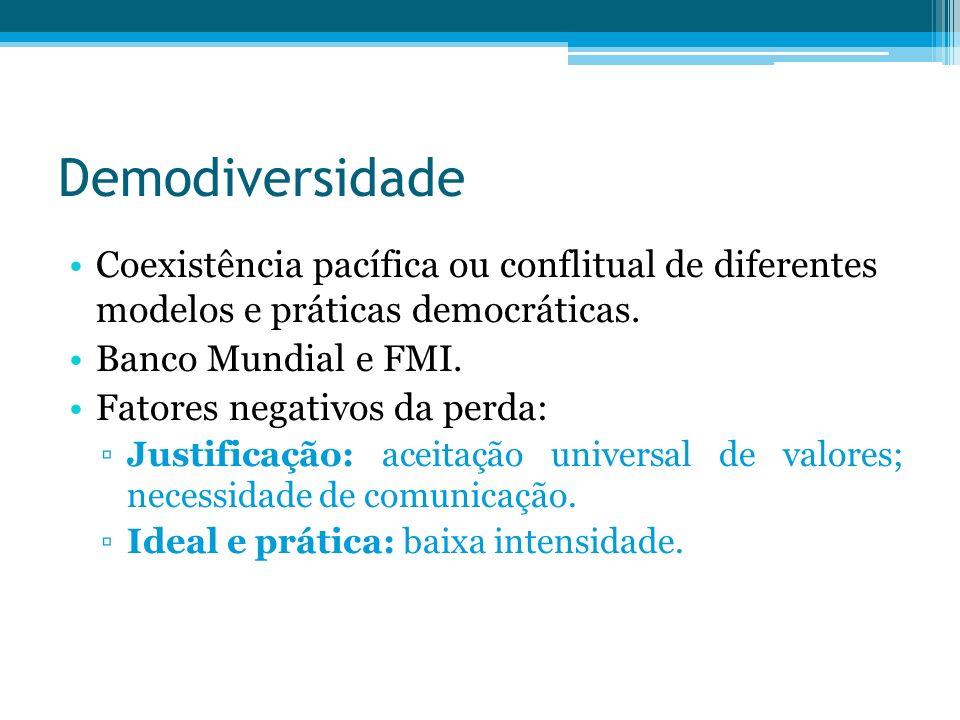 Demodiversidade Coexistência pacífica ou conflitual de diferentes modelos e práticas democráticas. Banco Mundial e FMI. Fatores negativos da perda: Ju