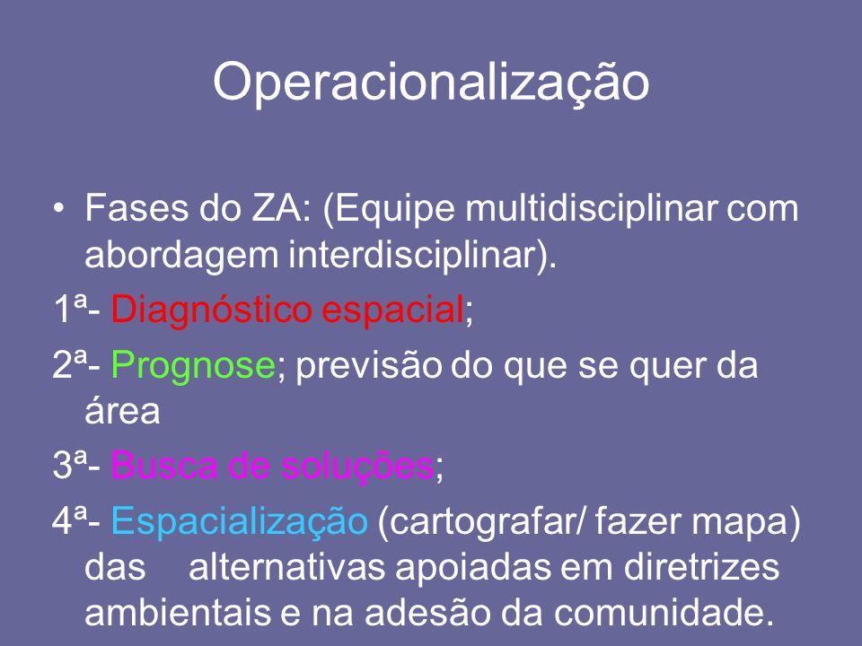 Operacionalização Fases do ZA: (Equipe multidisciplinar com abordagem interdisciplinar). 1ª- Diagnóstico espacial; 2ª- Prognose; previsão do que se qu