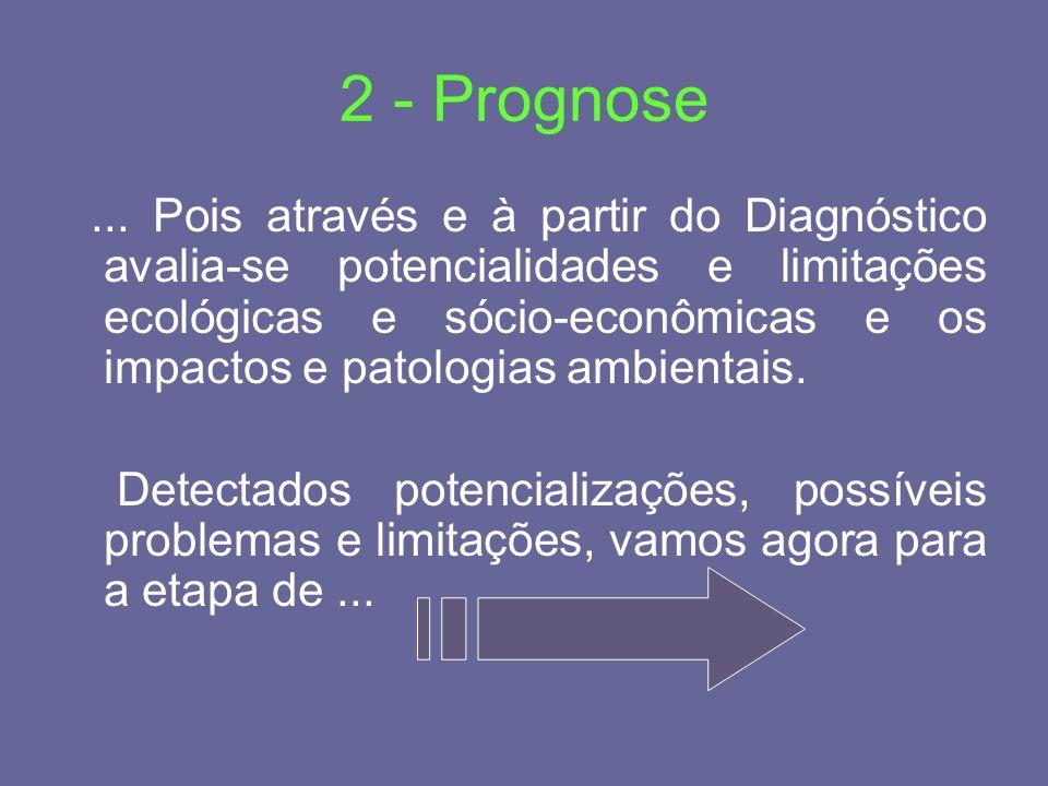 2 - Prognose... Pois através e à partir do Diagnóstico avalia-se potencialidades e limitações ecológicas e sócio-econômicas e os impactos e patologias