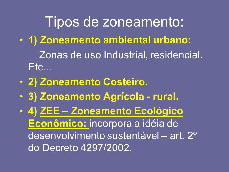 Tipos de zoneamento: 1) Zoneamento ambiental urbano: Zonas de uso Industrial, residencial. Etc... 2) Zoneamento Costeiro. 3) Zoneamento Agrícola - rur
