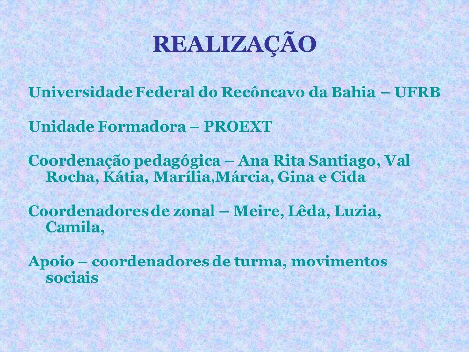 REALIZAÇÃO Universidade Federal do Recôncavo da Bahia – UFRB Unidade Formadora – PROEXT Coordenação pedagógica – Ana Rita Santiago, Val Rocha, Kátia,