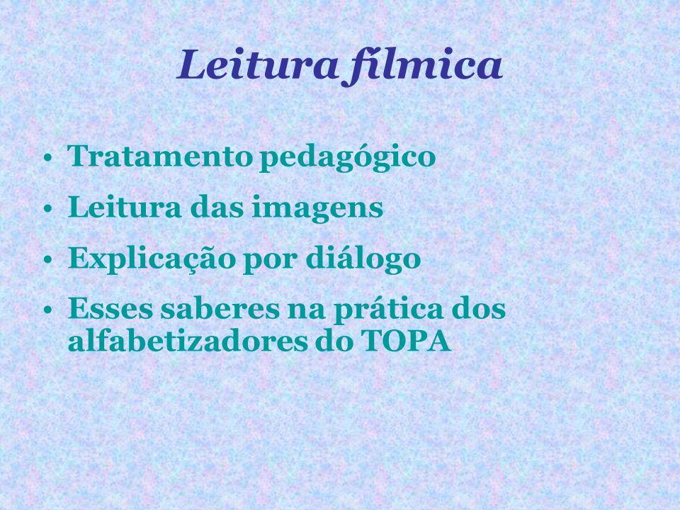 Leitura fílmica Tratamento pedagógico Leitura das imagens Explicação por diálogo Esses saberes na prática dos alfabetizadores do TOPA