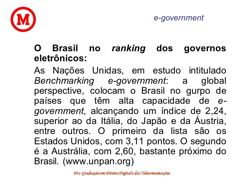 Pós-Graduação em Direito Digital e das Telecomunicações e-government O Brasil no ranking dos governos eletrônicos: As Nações Unidas, em estudo intitul