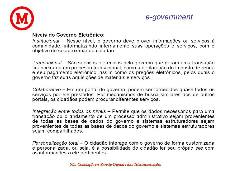 Pós-Graduação em Direito Digital e das Telecomunicações e-government Níveis do Governo Eletrônico: Institucional – Nesse nível, o governo deve prover