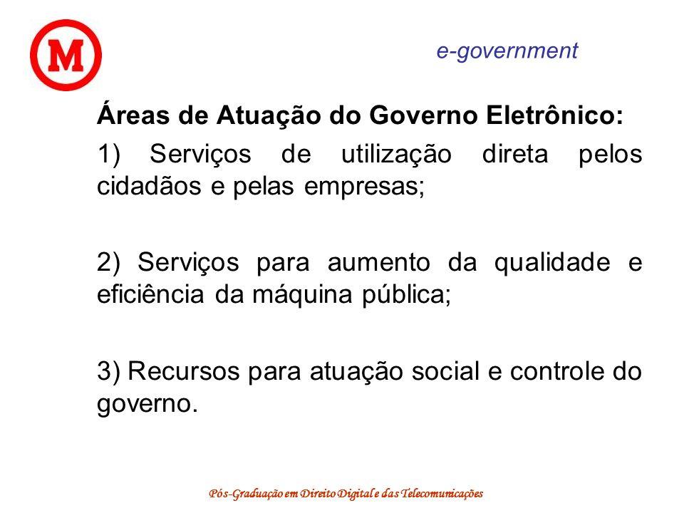 Pós-Graduação em Direito Digital e das Telecomunicações e-government Áreas de Atuação do Governo Eletrônico: 1) Serviços de utilização direta pelos ci