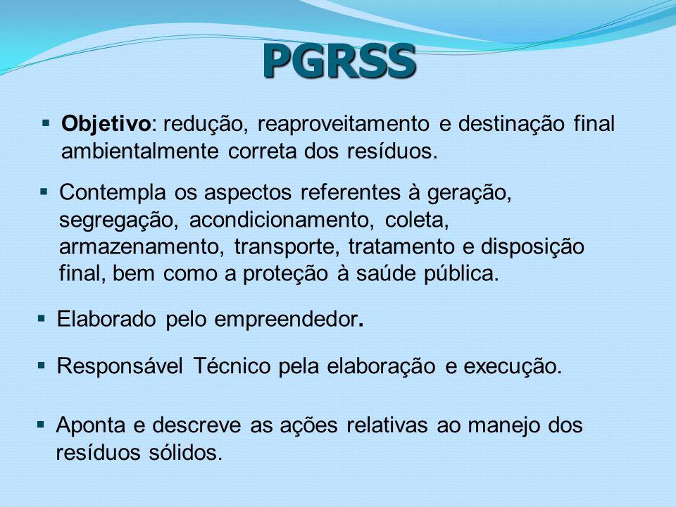 PGRSS Objetivo: redução, reaproveitamento e destinação final ambientalmente correta dos resíduos. Contempla os aspectos referentes à geração, segregaç