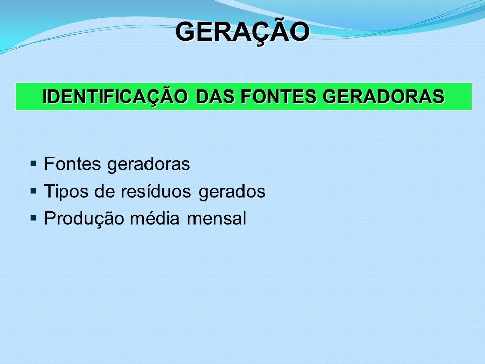 GERAÇÃO IDENTIFICAÇÃO DAS FONTES GERADORAS Fontes geradoras Tipos de resíduos gerados Produção média mensal