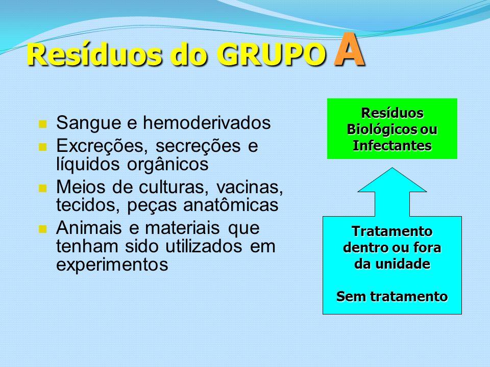 Resíduos do GRUPO A Sangue e hemoderivados Excreções, secreções e líquidos orgânicos Meios de culturas, vacinas, tecidos, peças anatômicas Animais e m