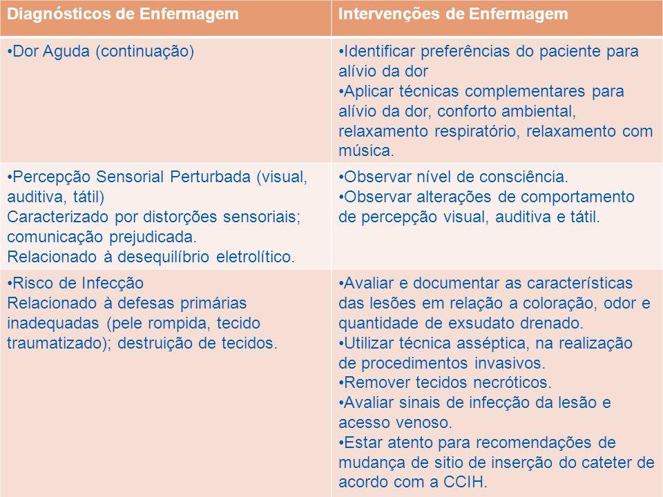 Diagnósticos de EnfermagemIntervenções de Enfermagem Dor Aguda (continuação)Identificar preferências do paciente para alívio da dor Aplicar técnicas c