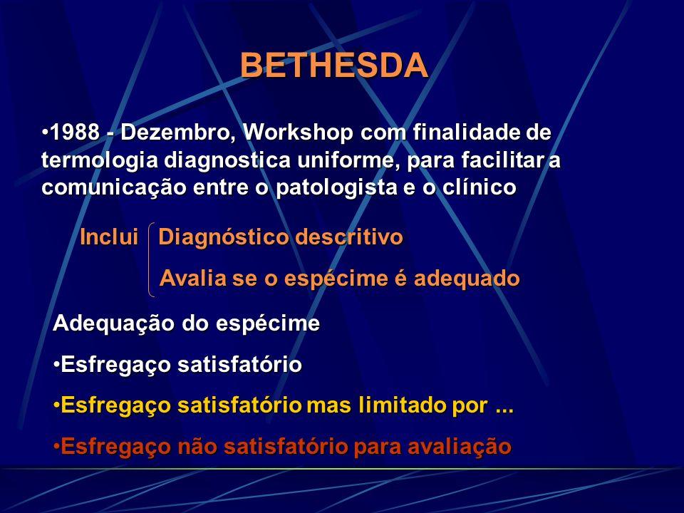 BETHESDA 1988 - Dezembro, Workshop com finalidade de termologia diagnostica uniforme, para facilitar a comunicação entre o patologista e o clínico1988
