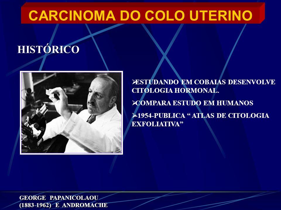CARCINOMA DO COLO UTERINO HISTÓRICO GEORGE PAPANICOLAOU (1883-1962) E ANDROMACHE ESTUDANDO EM COBAIAS DESENVOLVE CITOLOGIA HORMONAL. COMPARA ESTUDO EM