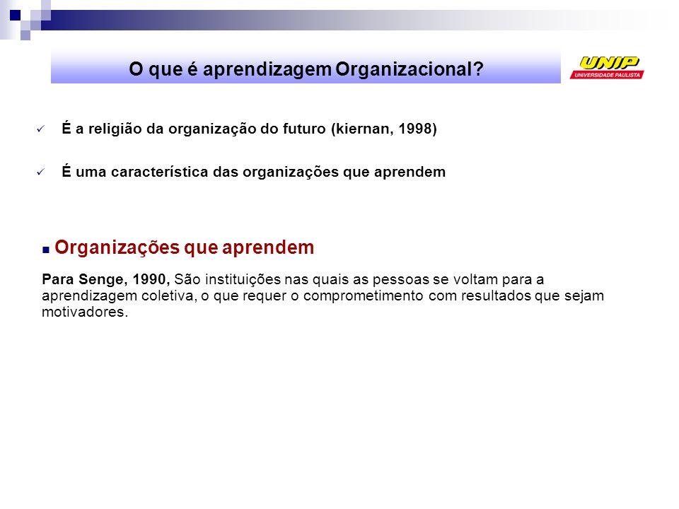 O que é aprendizagem Organizacional? É a religião da organização do futuro (kiernan, 1998) É uma característica das organizações que aprendem Organiza