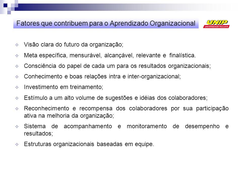 Visão clara do futuro da organização; Meta específica, mensurável, alcançável, relevante e finalística. Consciência do papel de cada um para os result