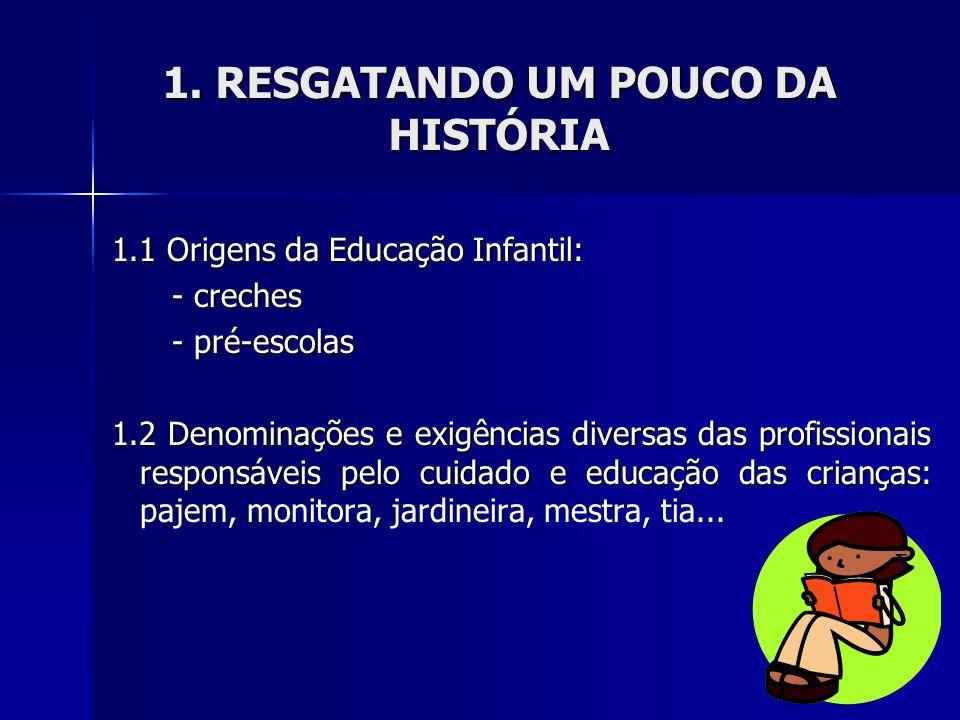 1. RESGATANDO UM POUCO DA HISTÓRIA 1.1 Origens da Educação Infantil: - creches - creches - pré-escolas - pré-escolas 1.2 Denominações e exigências div
