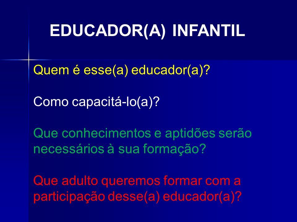 Sendo a Educação Infantil a fase inicial da vida escolar da criança, necessário se faz que os profissionais envolvidos neste processo – especialmente educadores(as) - apresentem aspectos condizentes à realidade em questão.