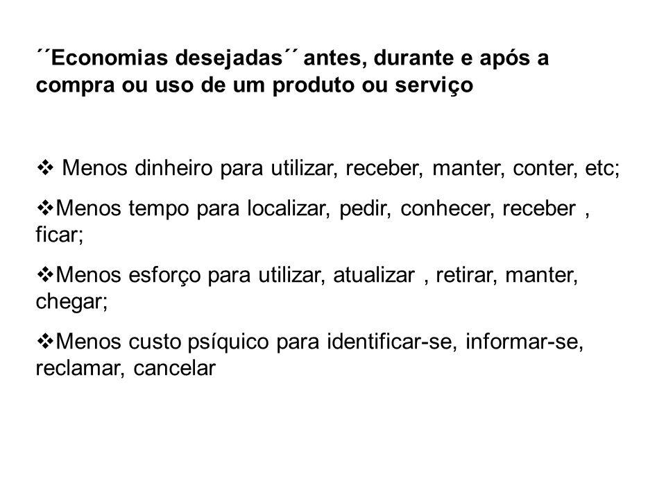´´Economias desejadas´´ antes, durante e após a compra ou uso de um produto ou serviço Menos dinheiro para utilizar, receber, manter, conter, etc; Men