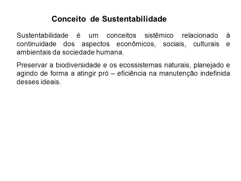 Conceito de Sustentabilidade Sustentabilidade é um conceitos sistêmico relacionado à continuidade dos aspectos econômicos, sociais, culturais e ambien
