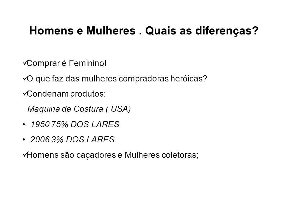 Homens e Mulheres. Quais as diferenças? Comprar é Feminino! O que faz das mulheres compradoras heróicas? Condenam produtos: Maquina de Costura ( USA)