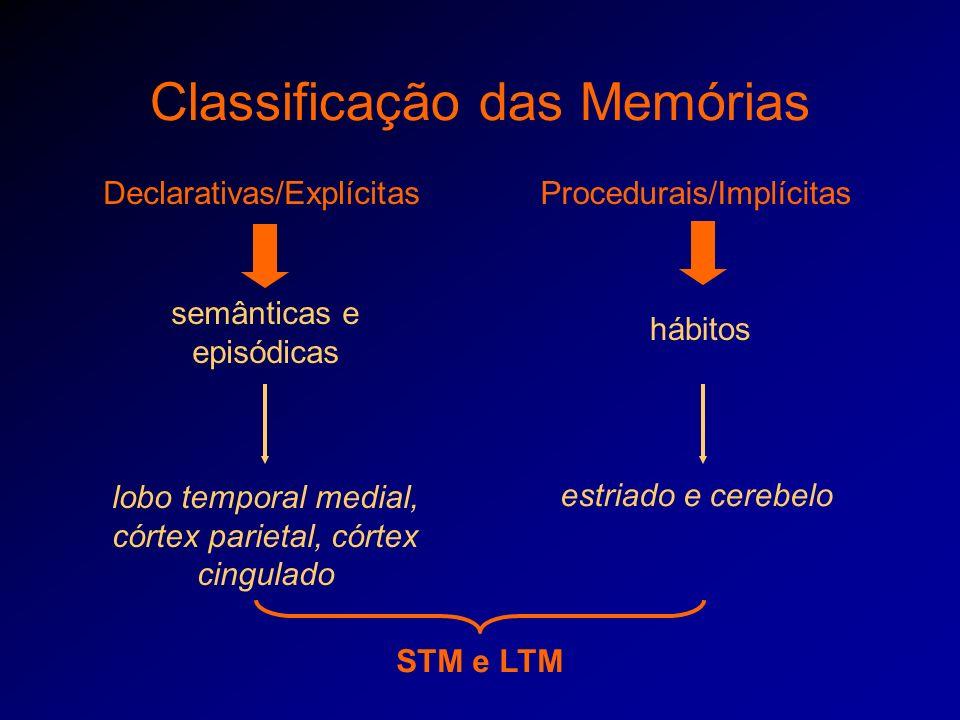 Classificação das Memórias Declarativas/Explícitas lobo temporal medial, córtex parietal, córtex cingulado semânticas e episódicas Procedurais/Implíci