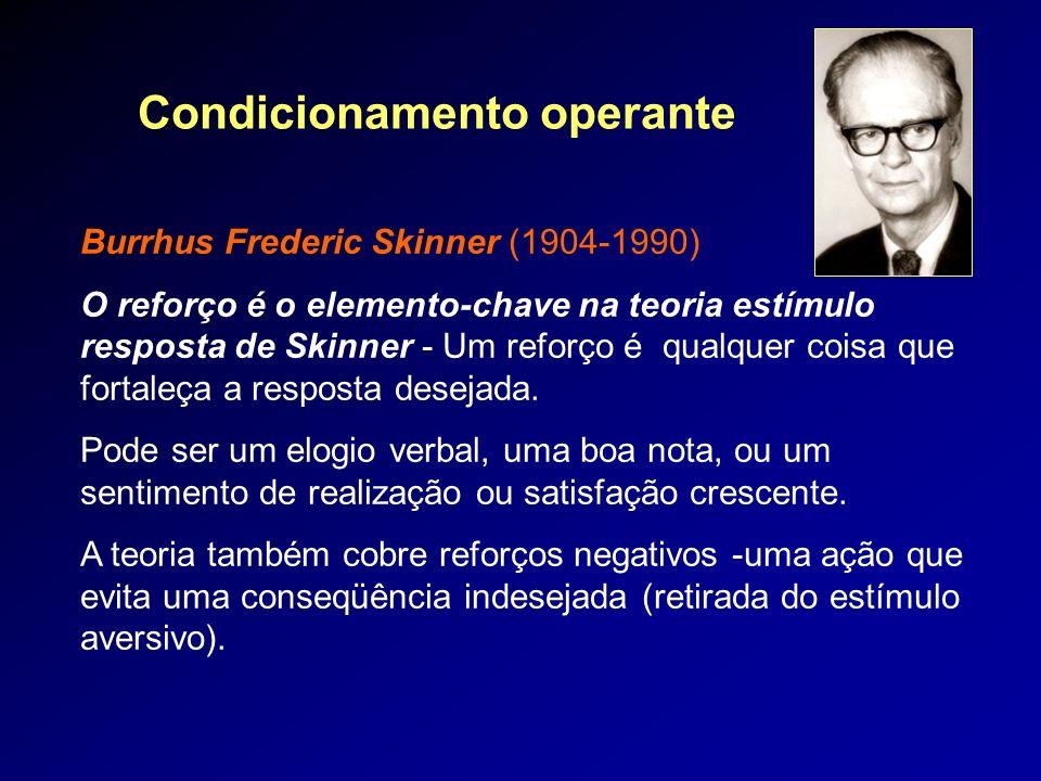 Burrhus Frederic Skinner (1904-1990) O reforço é o elemento-chave na teoria estímulo resposta de Skinner - Um reforço é qualquer coisa que fortaleça a