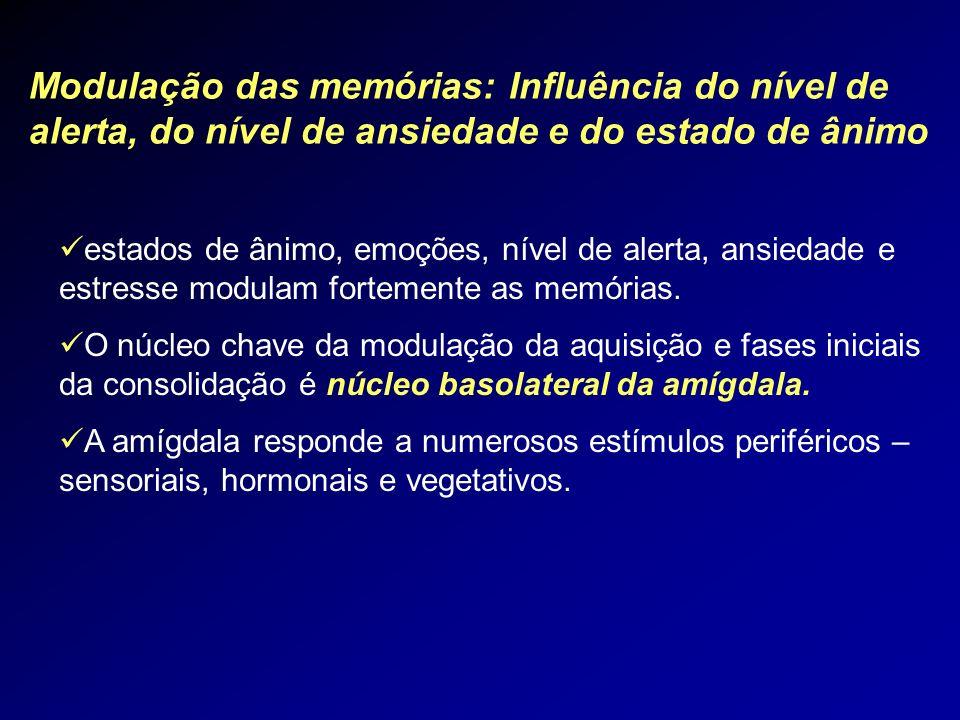 Modulação das memórias: Influência do nível de alerta, do nível de ansiedade e do estado de ânimo estados de ânimo, emoções, nível de alerta, ansiedad