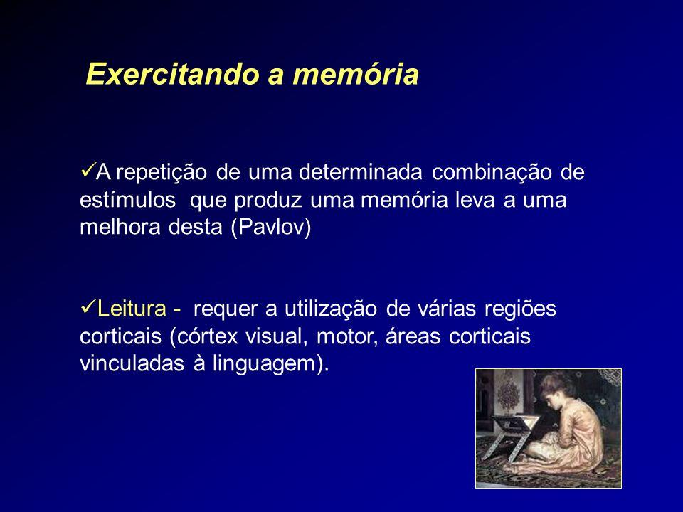 A repetição de uma determinada combinação de estímulos que produz uma memória leva a uma melhora desta (Pavlov) Leitura - requer a utilização de vária