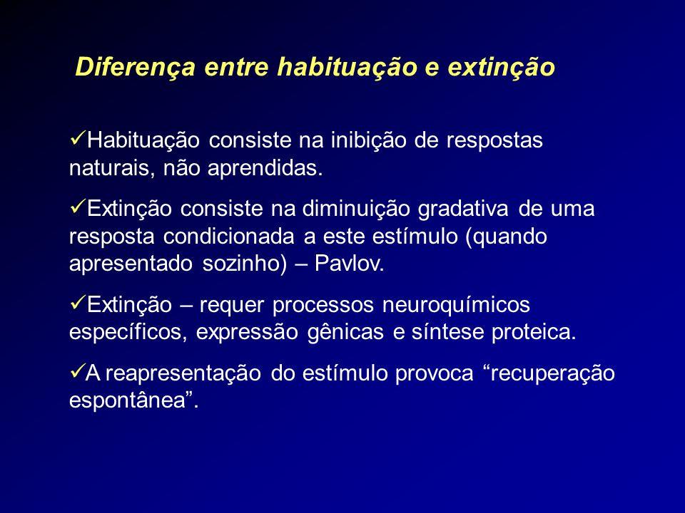 Diferença entre habituação e extinção Habituação consiste na inibição de respostas naturais, não aprendidas. Extinção consiste na diminuição gradativa