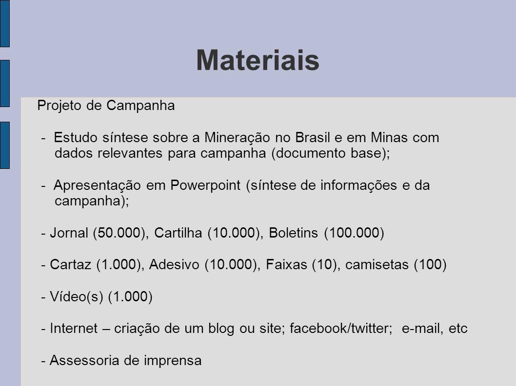 Materiais Projeto de Campanha - Estudo síntese sobre a Mineração no Brasil e em Minas com dados relevantes para campanha (documento base); - Apresenta