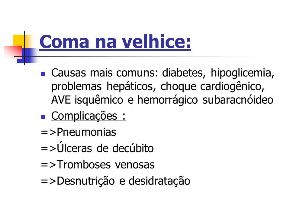Coma na velhice: Causas mais comuns: diabetes, hipoglicemia, problemas hepáticos, choque cardiogênico, AVE isquêmico e hemorrágico subaracnóideo Compl