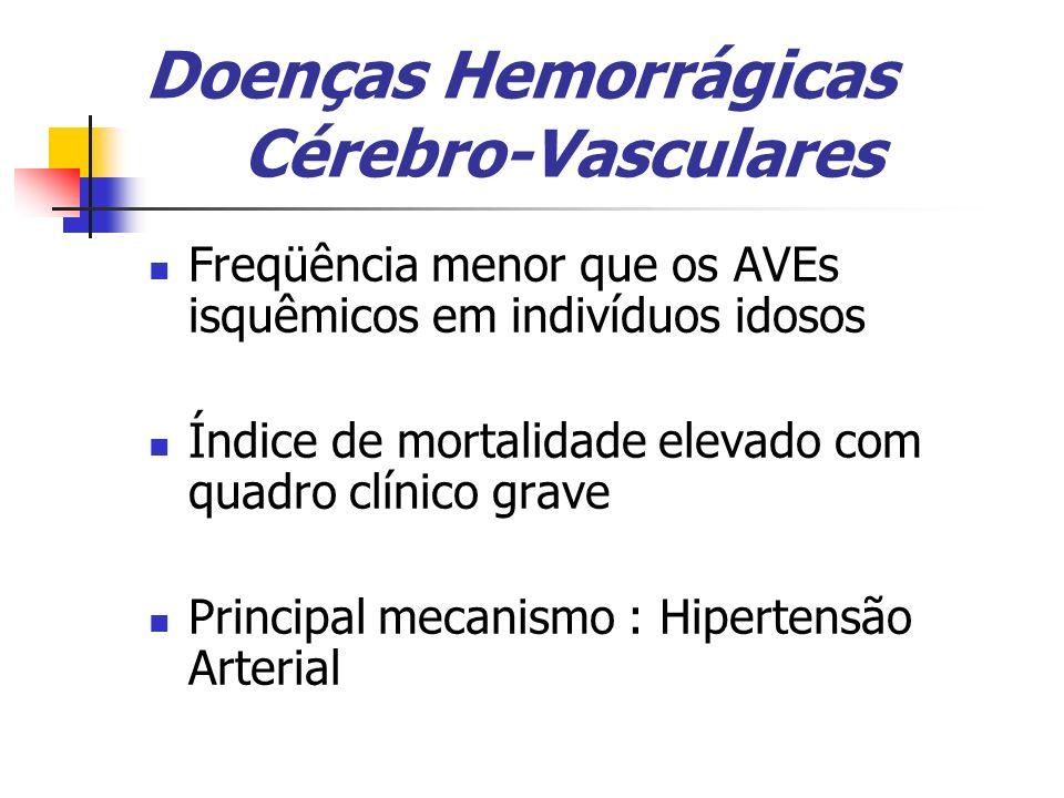 Doenças Hemorrágicas Cérebro-Vasculares Freqüência menor que os AVEs isquêmicos em indivíduos idosos Índice de mortalidade elevado com quadro clínico