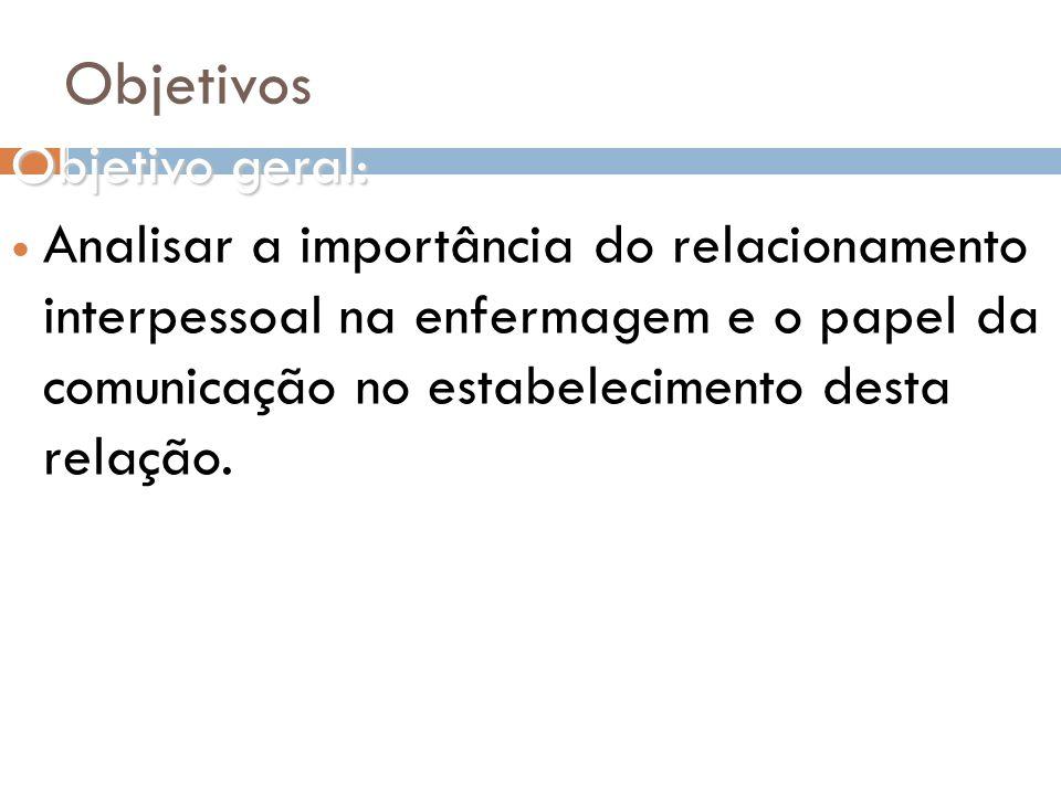 RELACIONAMENTO INTERPESSOAL NA ENFERMAGEM Prof. Eliana Amorim