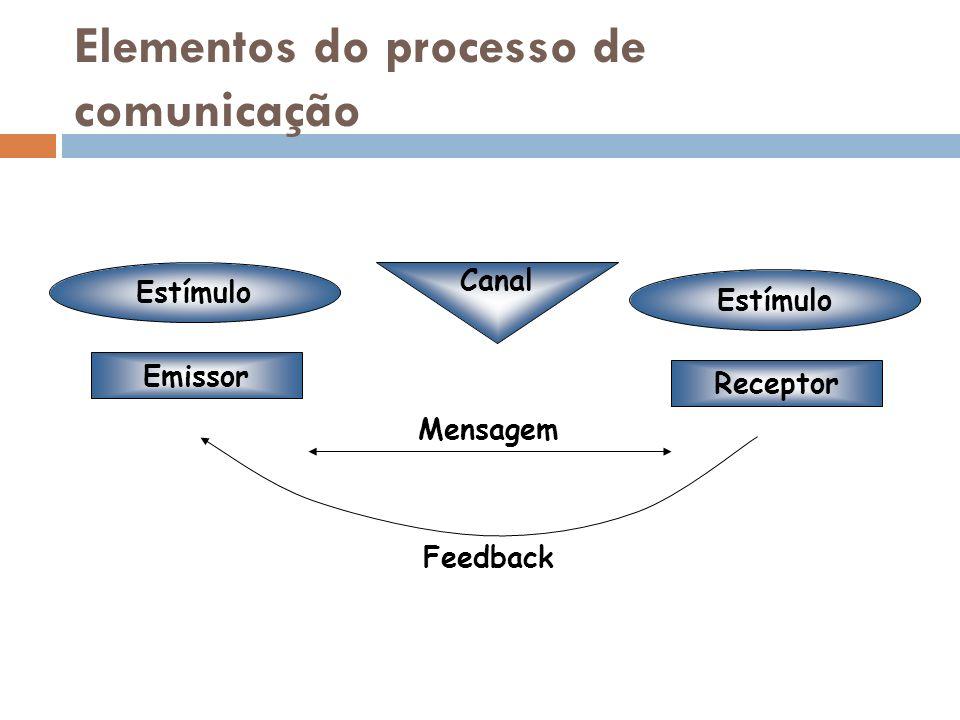 uma técnica A comunicação como parte do papel da enfermagem, constitui uma técnica como a da aplicação de injeções ou troca de curativos cirúrgico. Mu