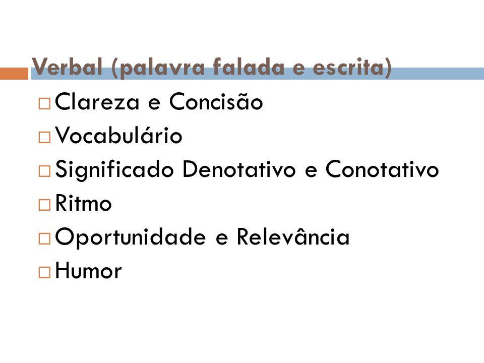 Formas de Comunicação Verbal X Não verbal As ações muitas vezes falam mais alto que as palavras. (Potter,1999)