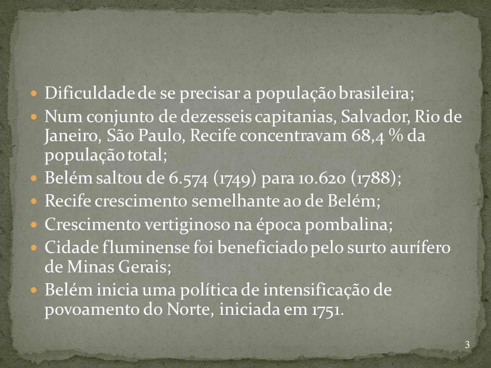 Dificuldade de se precisar a população brasileira; Num conjunto de dezesseis capitanias, Salvador, Rio de Janeiro, São Paulo, Recife concentravam 68,4