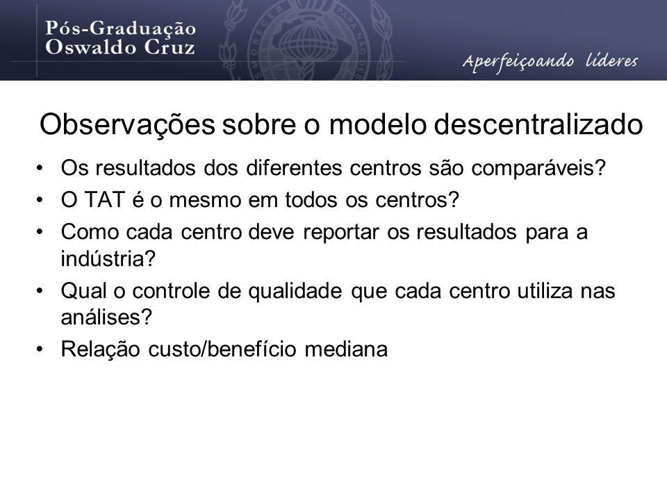 Observações sobre o modelo descentralizado Os resultados dos diferentes centros são comparáveis? O TAT é o mesmo em todos os centros? Como cada centro