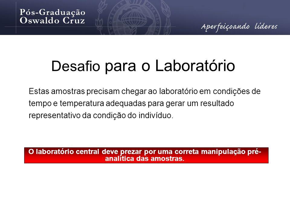 Desafio para o Laboratório Estas amostras precisam chegar ao laboratório em condições de tempo e temperatura adequadas para gerar um resultado represe