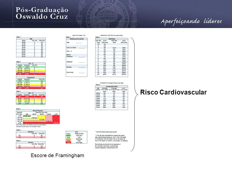 Escore de Framingham Risco Cardiovascular
