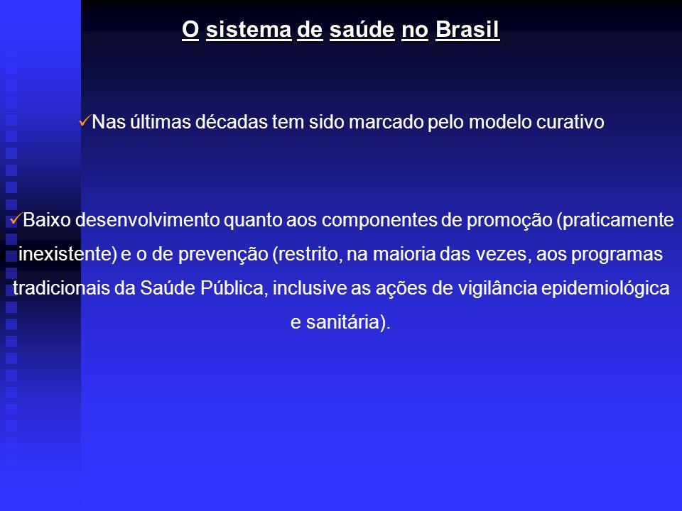 O sistema de saúde no Brasil Nas últimas décadas tem sido marcado pelo modelo curativo Baixo desenvolvimento quanto aos componentes de promoção (prati