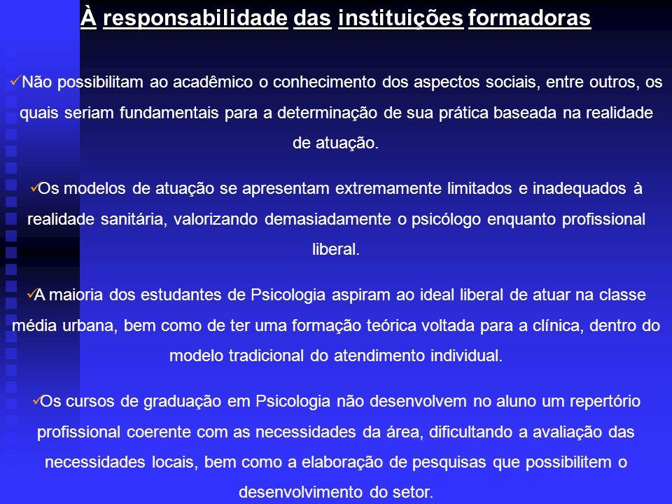 À responsabilidade das instituições formadoras Não possibilitam ao acadêmico o conhecimento dos aspectos sociais, entre outros, os quais seriam fundam